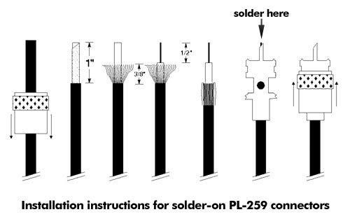 Pl259 58 4 Connector For Rg58 Coax Cable 4 Pack