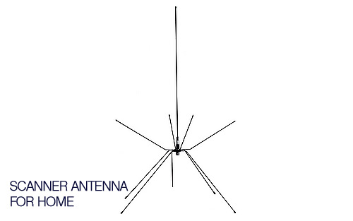 SCANNER Antennas