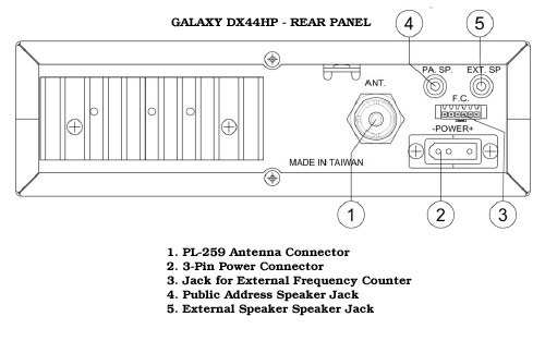 DX44HP image - galaxy_dx44_hp_rear_connections.jpg